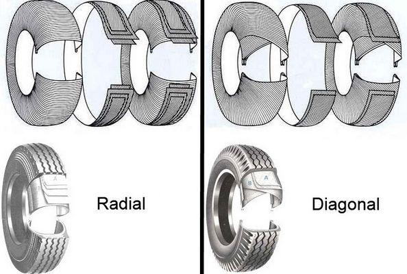radialdäck diagonaldäck